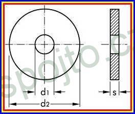 Podložka pod nýty pro M5 ZINEK DIN 9021