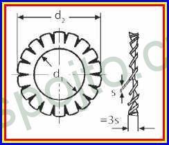 Podložka vějířová pro M16 ZINEK DIN 6798A